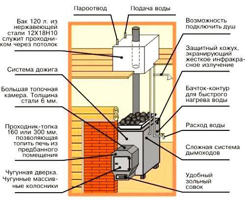 kamenka-dlya-bani.jpg