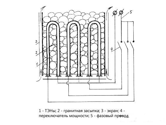 elektrokamenka1.jpg