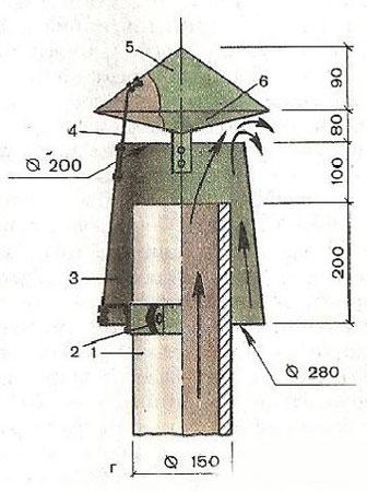 Проходчик dr-88 изготовить своими руками