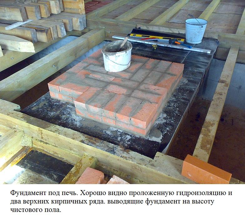 Размеры фундамента под печь в бане своими руками